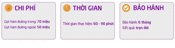 Chi phí thu gọn góc hàm hay gọt hàm tại Dr Hoàng Tuấn