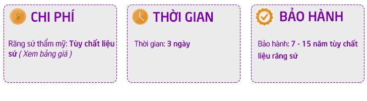 Chi phí bọc răng sứ thẩm mỹ tại Dr Hoàng Tuấn